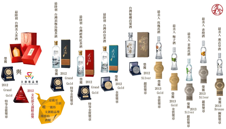 賀木堂,茶酒,花果酒,高粱酒,Hometown-Award-01